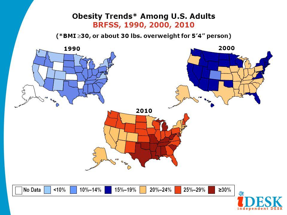 Obesity Trends* Among U.S. Adults BRFSS, 1990, 2000, 2010