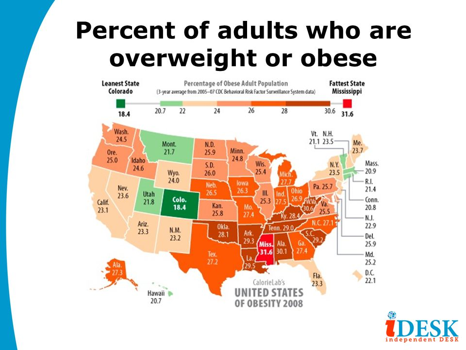 Percent of adults who are overweight or obese