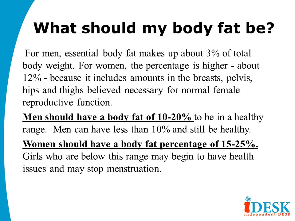 What should my body fat be