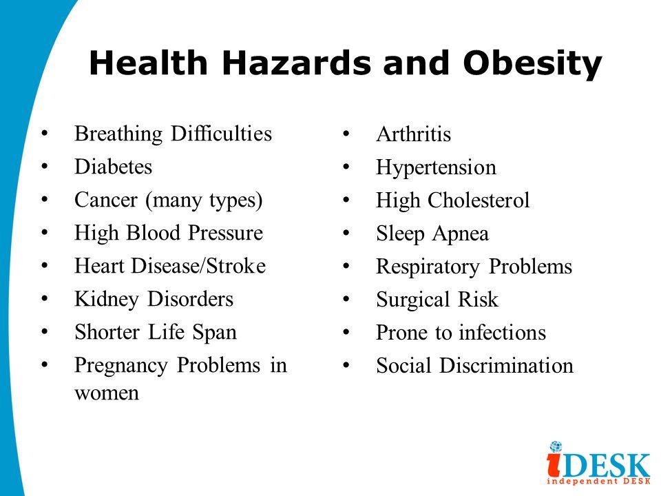 Health Hazards and Obesity