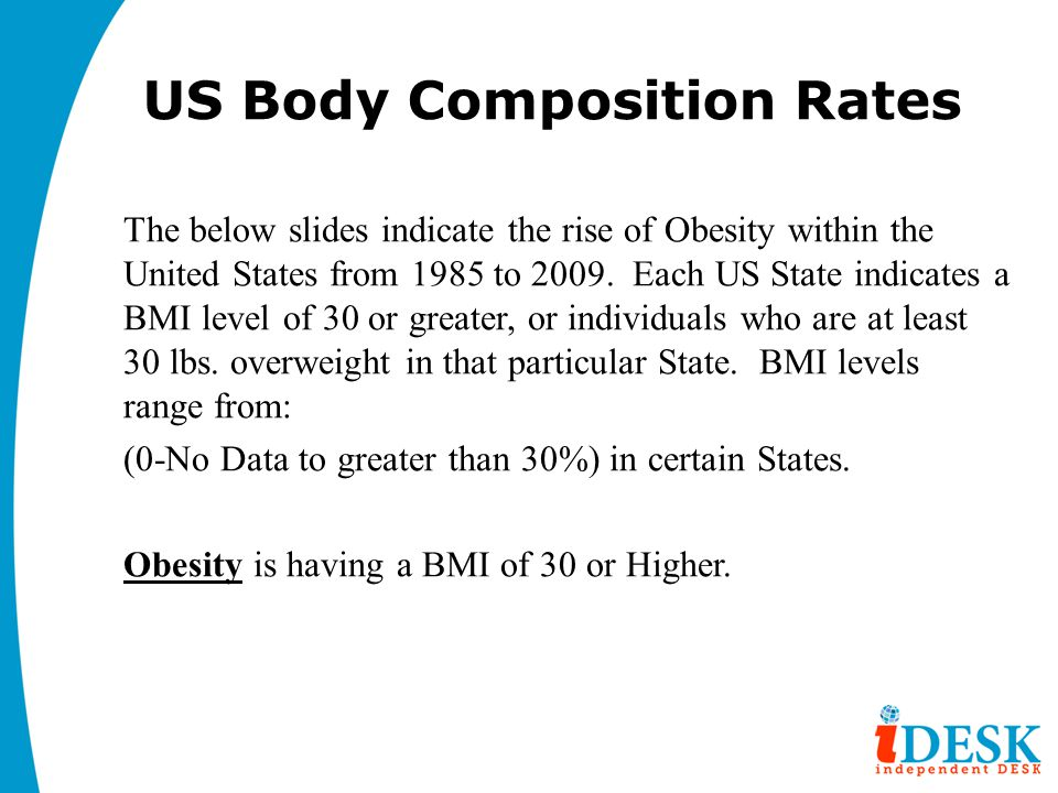US Body Composition Rates