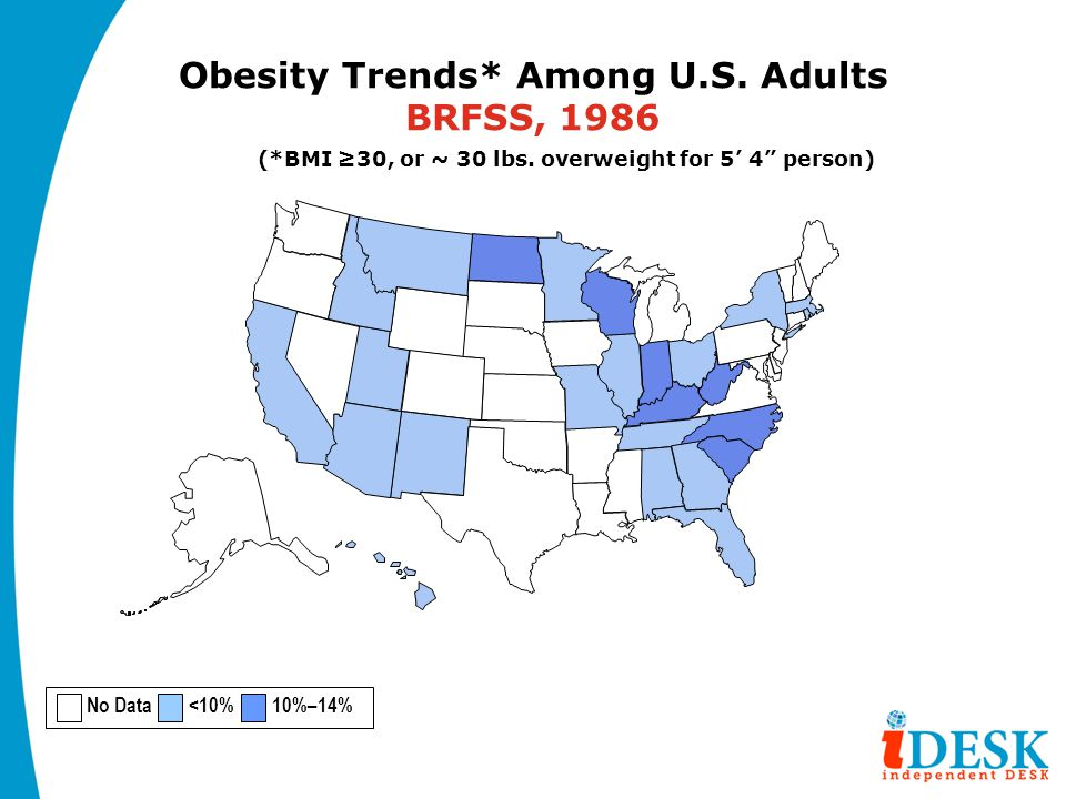 Obesity Trends* Among U.S. Adults BRFSS, 1986