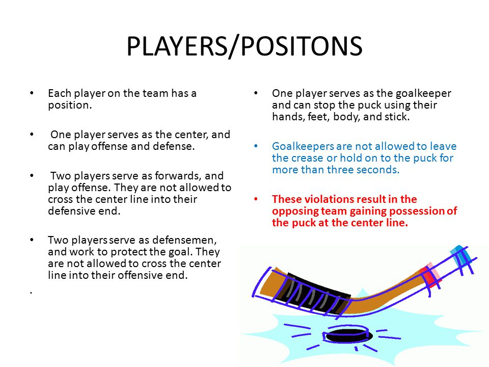 PLAYERS/POSITONS Each player on the team has a position.