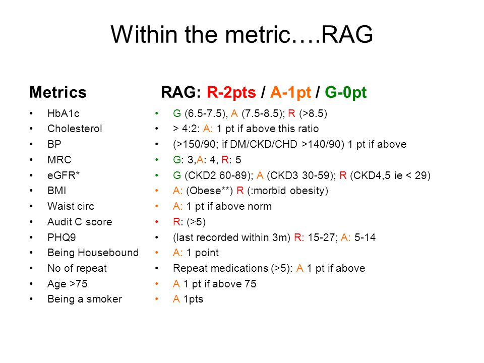 Within the metric….RAG Metrics RAG: R-2pts / A-1pt / G-0pt HbA1c