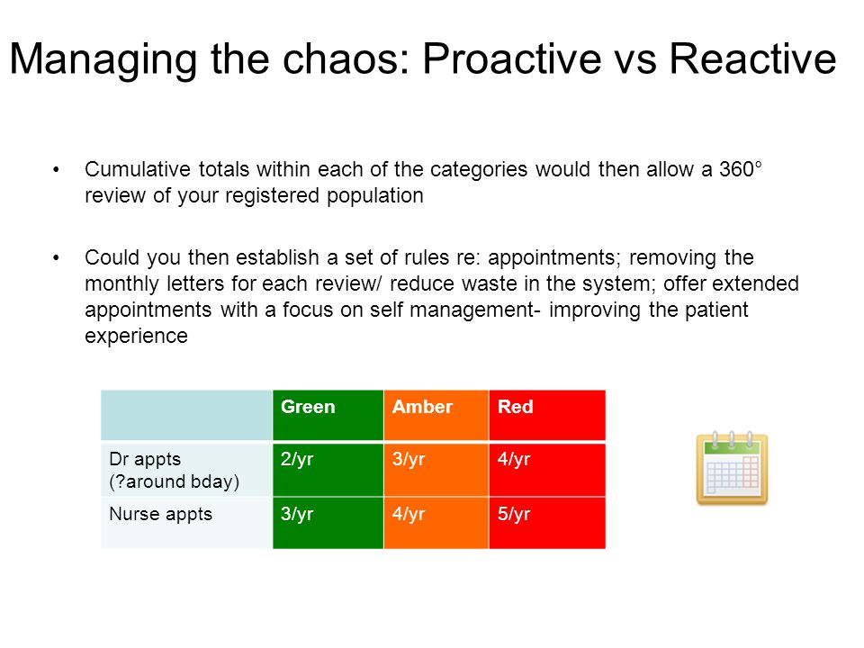 Managing the chaos: Proactive vs Reactive