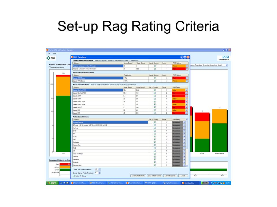 Set-up Rag Rating Criteria