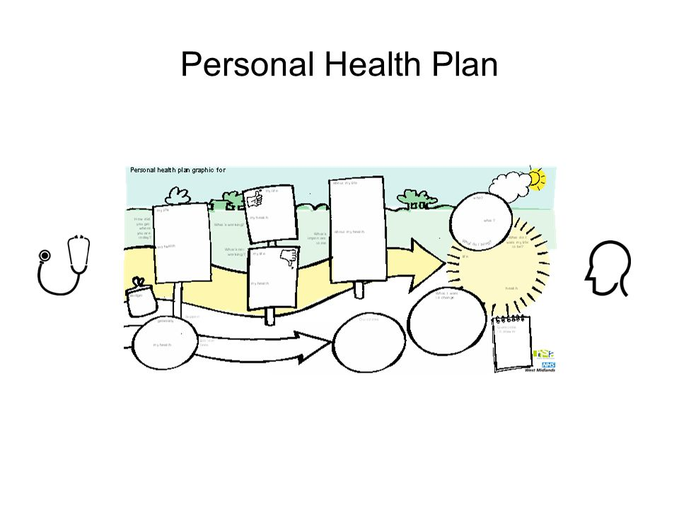 Personal Health Plan