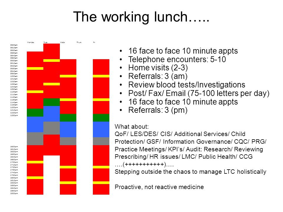 The working lunch….. 16 face to face 10 minute appts