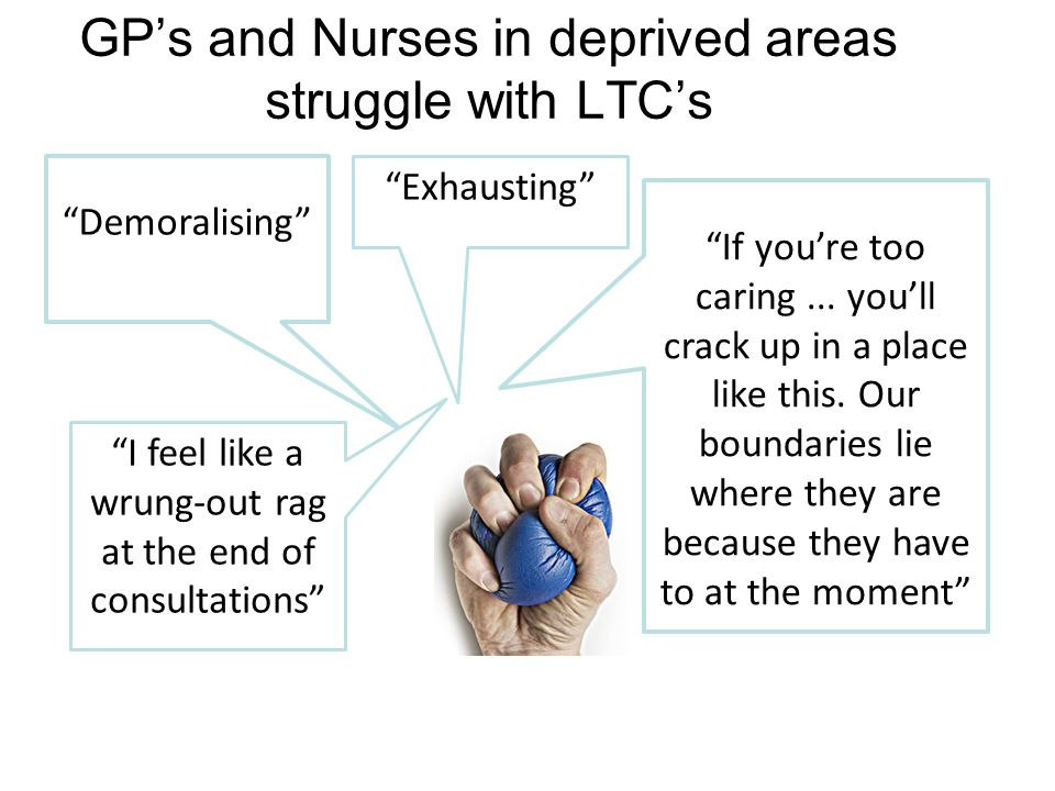 GP's and Nurses in deprived areas struggle with LTC's