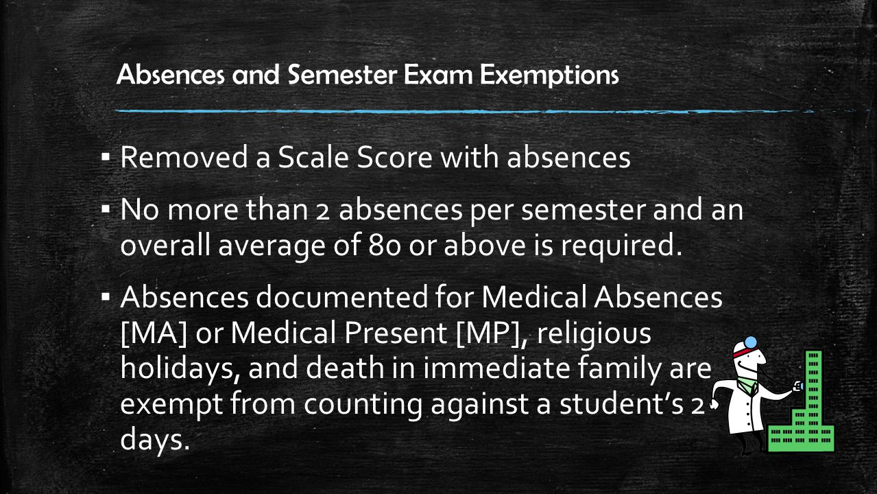Absences and Semester Exam Exemptions