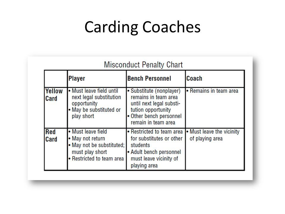 Carding Coaches