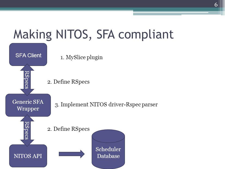 Making NITOS, SFA compliant