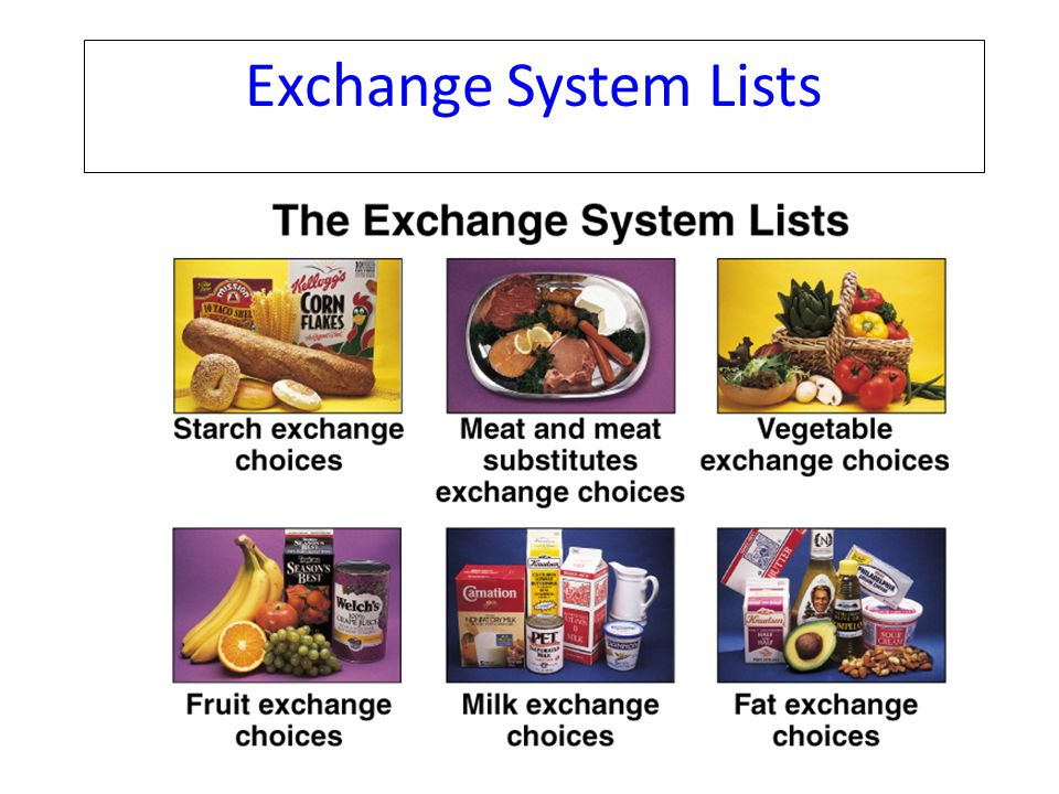 Exchange System Lists