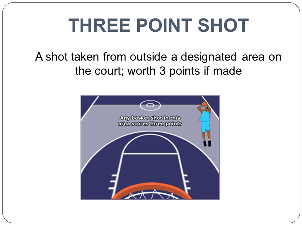 THREE POINT SHOT A shot taken from outside a designated area on the court; worth 3 points if made