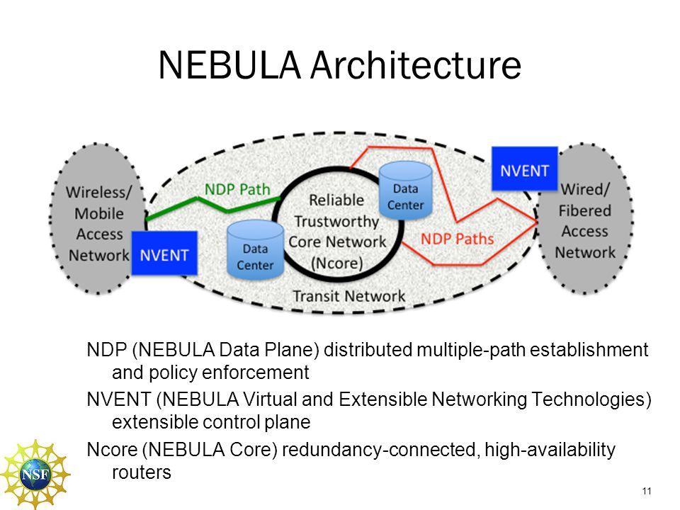NEBULA Architecture