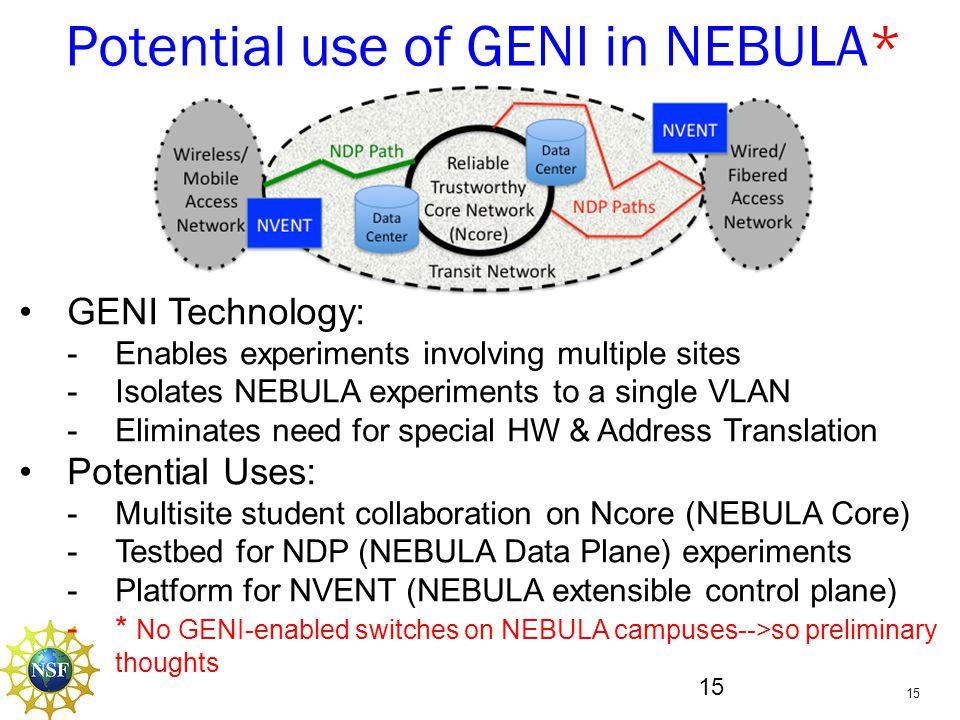 Potential use of GENI in NEBULA*