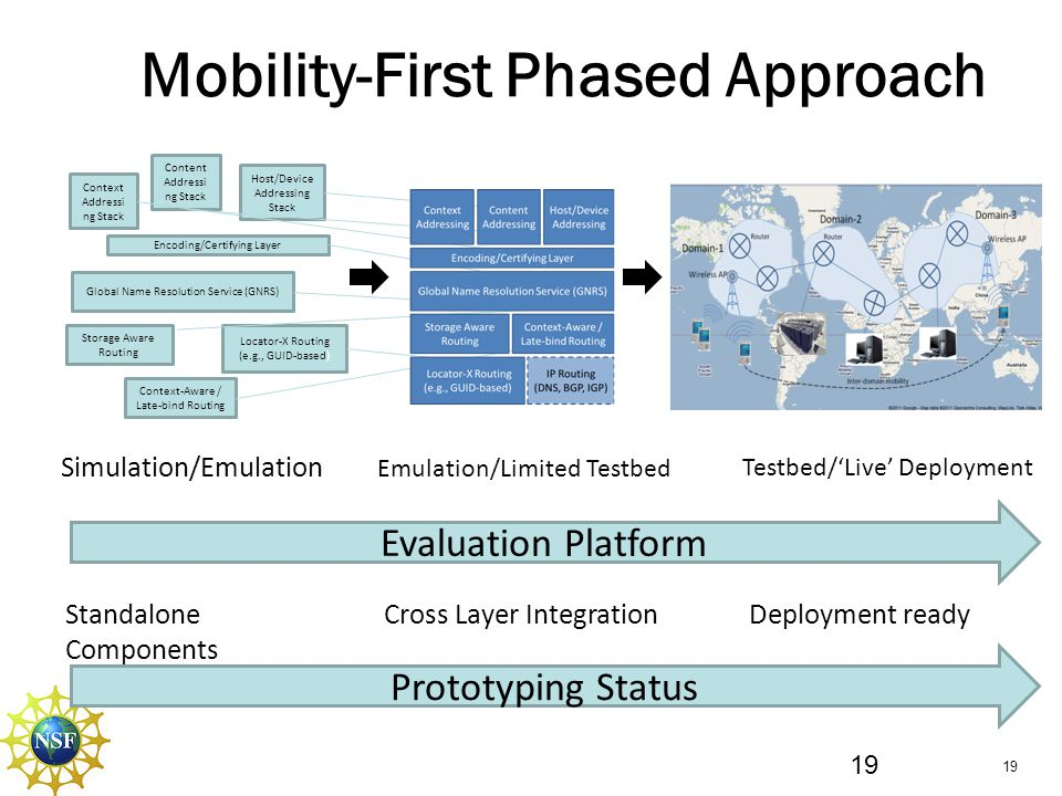 Mobility-First Phased Approach