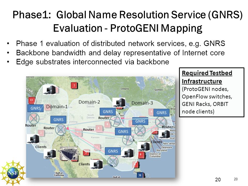 Phase1: Global Name Resolution Service (GNRS) Evaluation - ProtoGENI Mapping