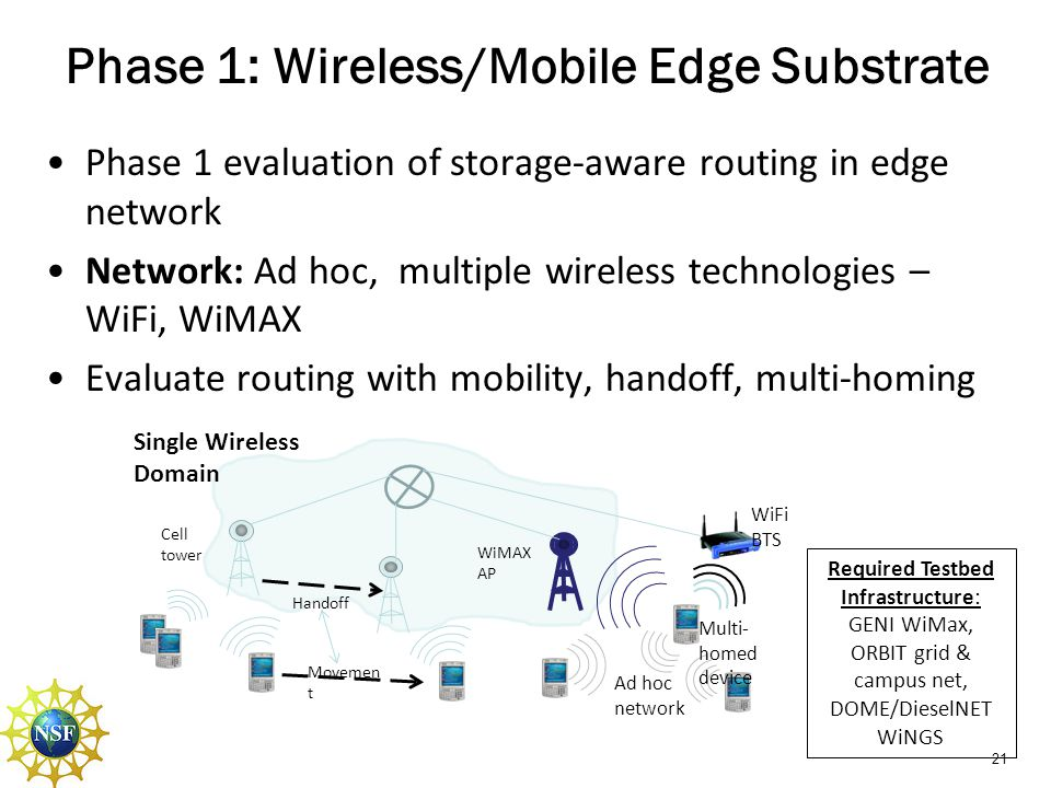 Phase 1: Wireless/Mobile Edge Substrate