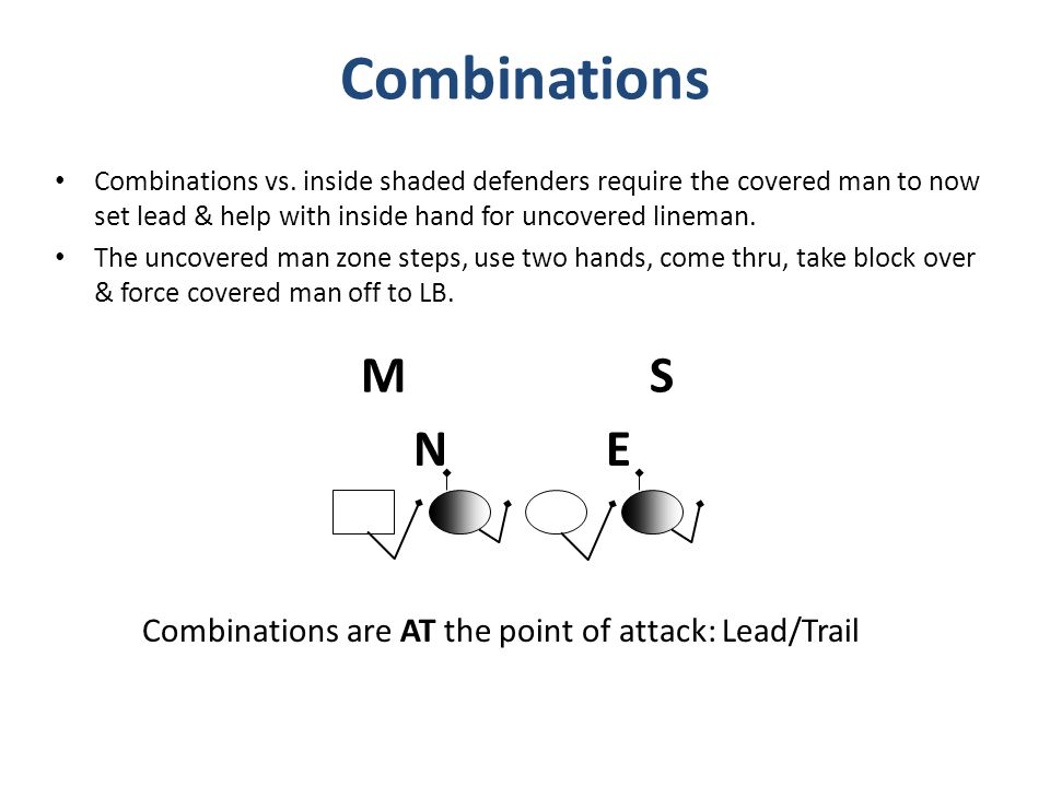 Combinations Combinations vs. inside shaded defenders require the covered man to now set lead & help with inside hand for uncovered lineman.