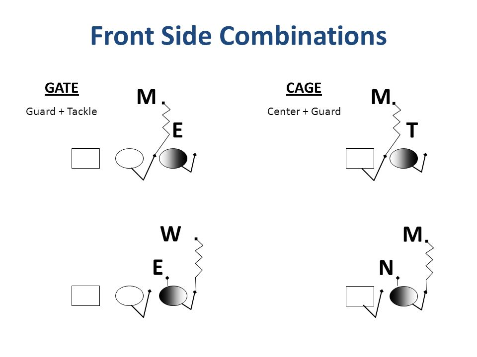 Front Side Combinations