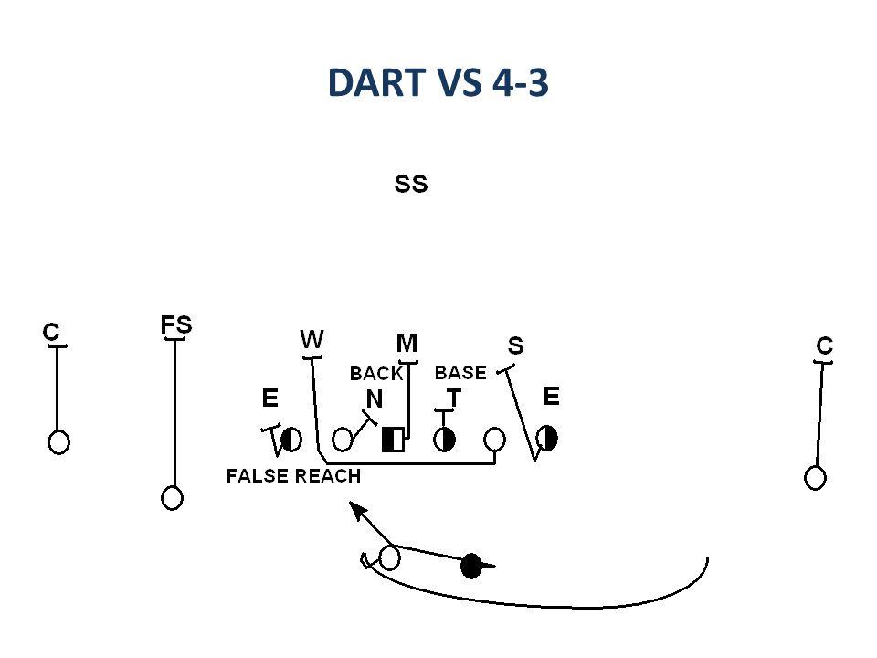 DART VS 4-3