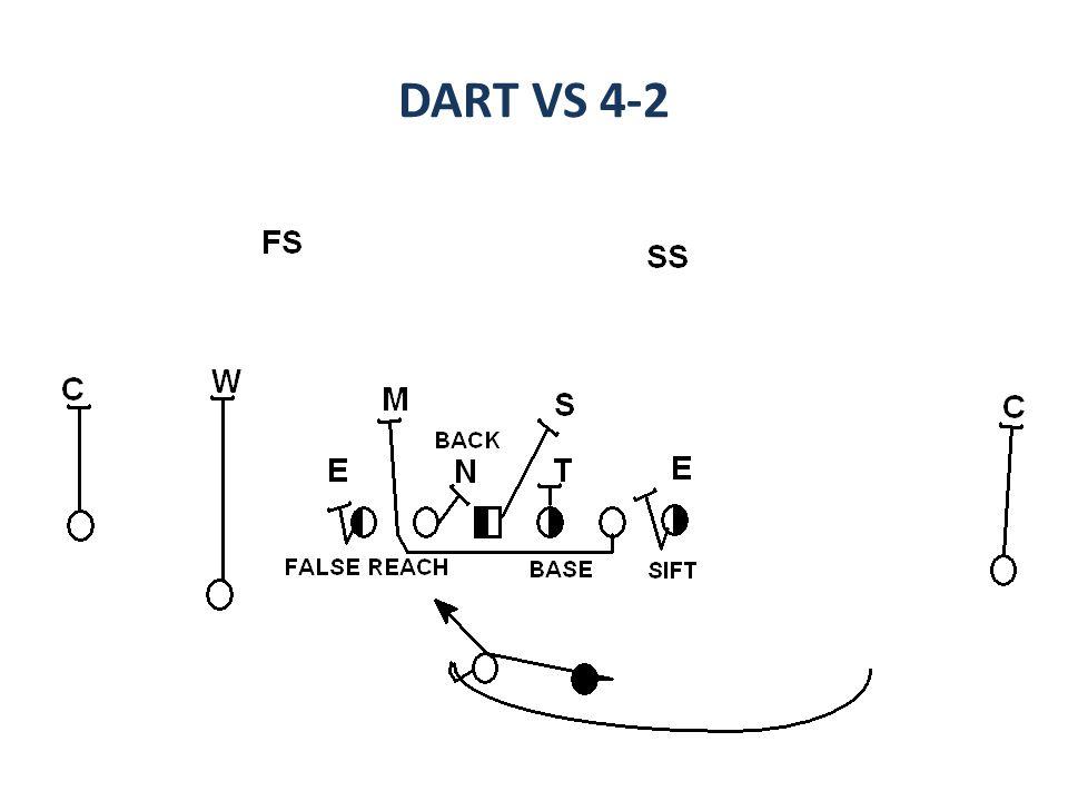 DART VS 4-2