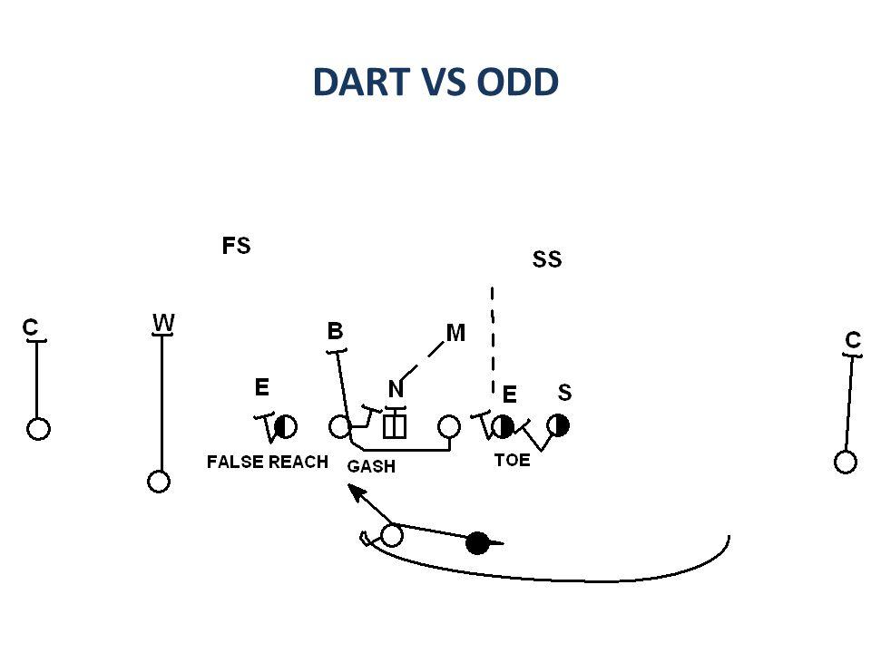 DART VS ODD