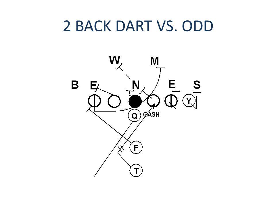 2 BACK DART VS. ODD