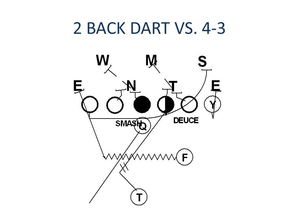 2 BACK DART VS. 4-3