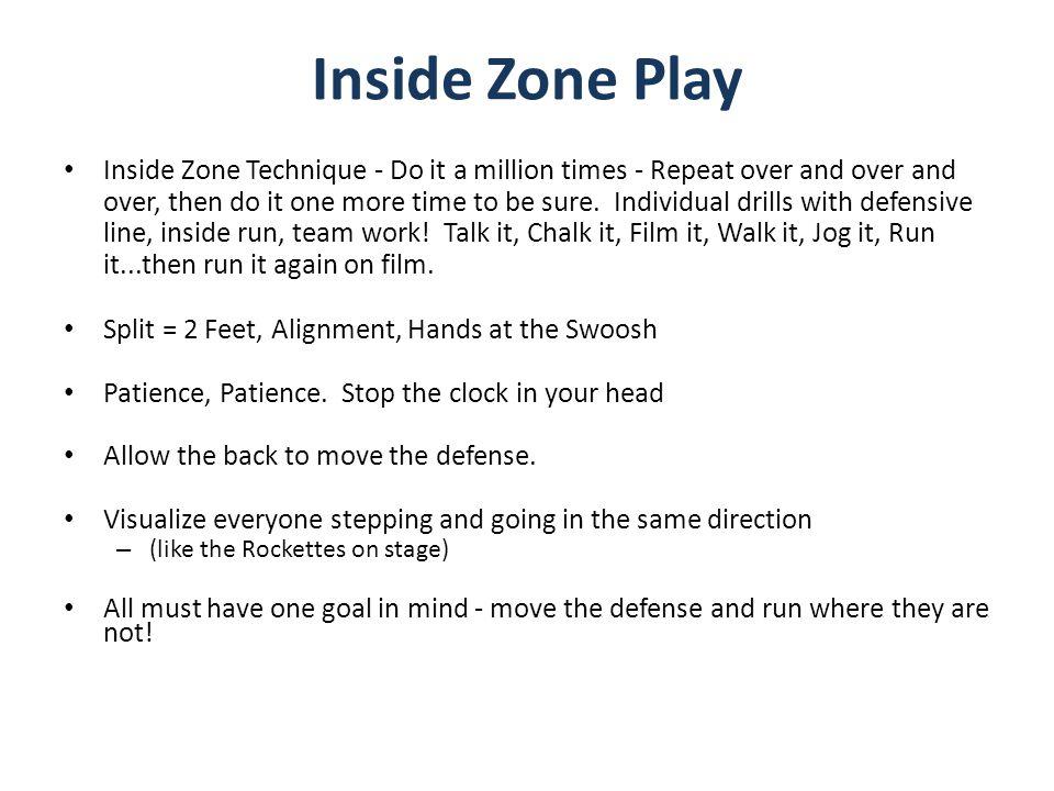 Inside Zone Play