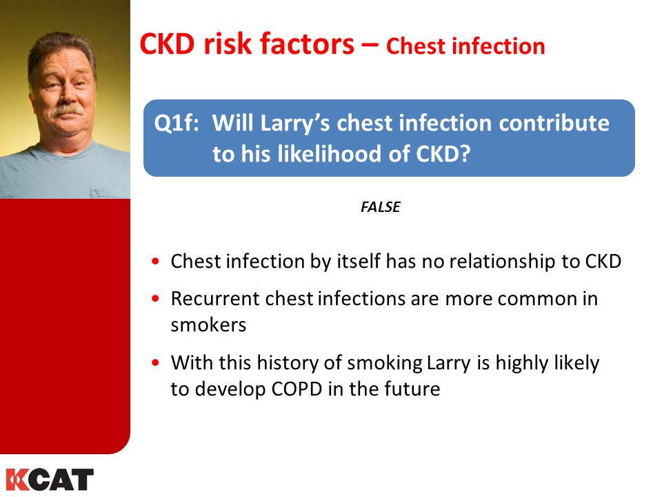 CKD risk factors – Chest infection