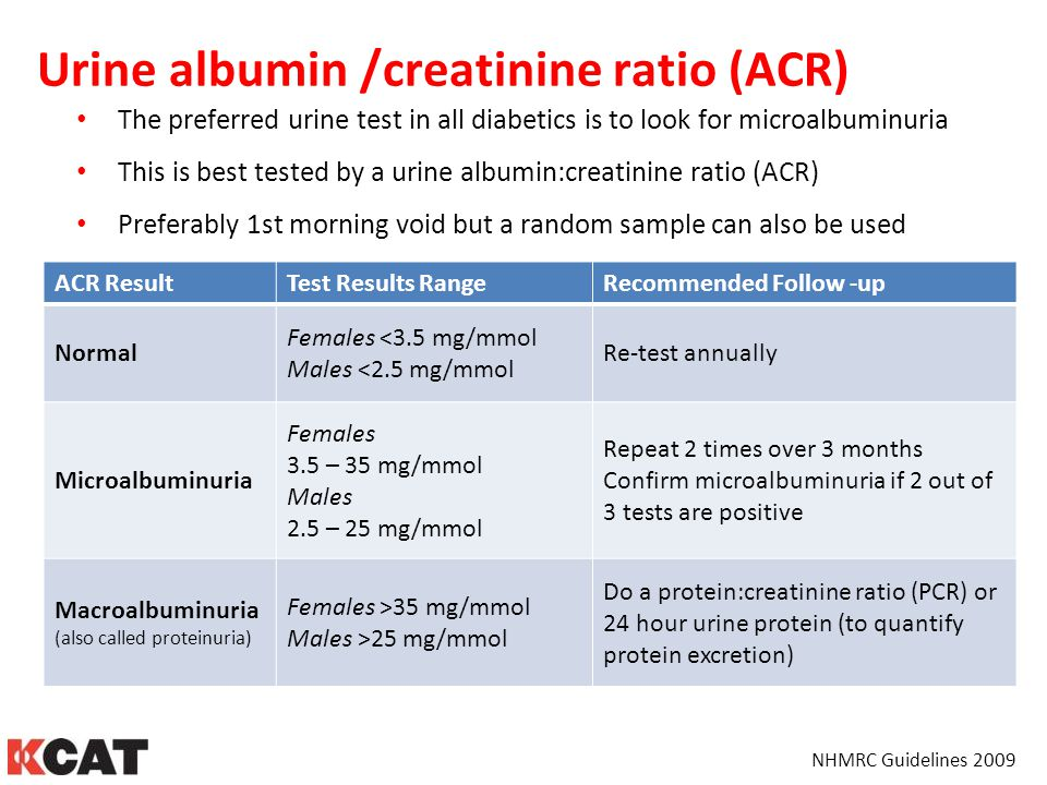 Urine albumin /creatinine ratio (ACR)