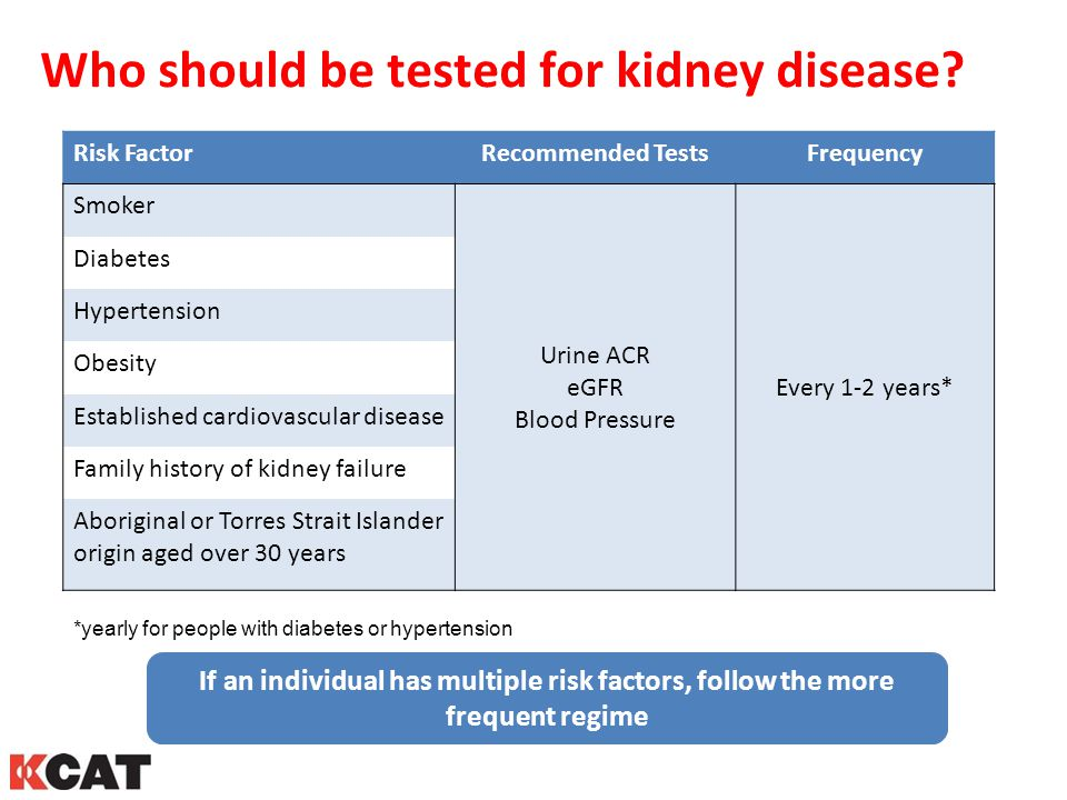 Who should be tested for kidney disease