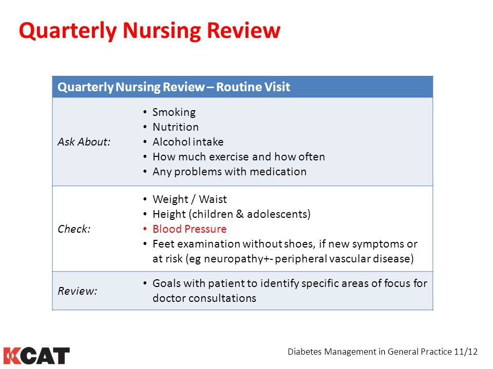 Quarterly Nursing Review