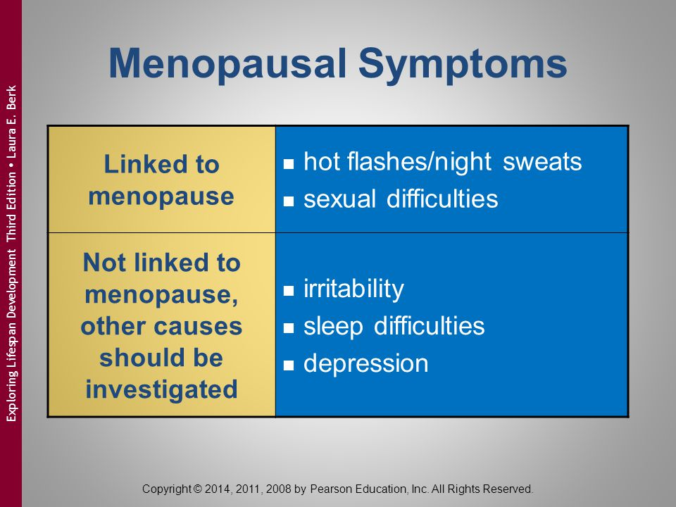 Not linked to menopause, other causes should be investigated