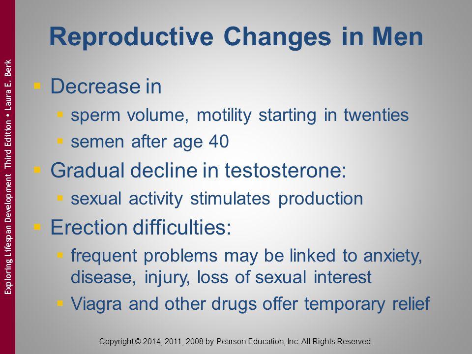 Reproductive Changes in Men