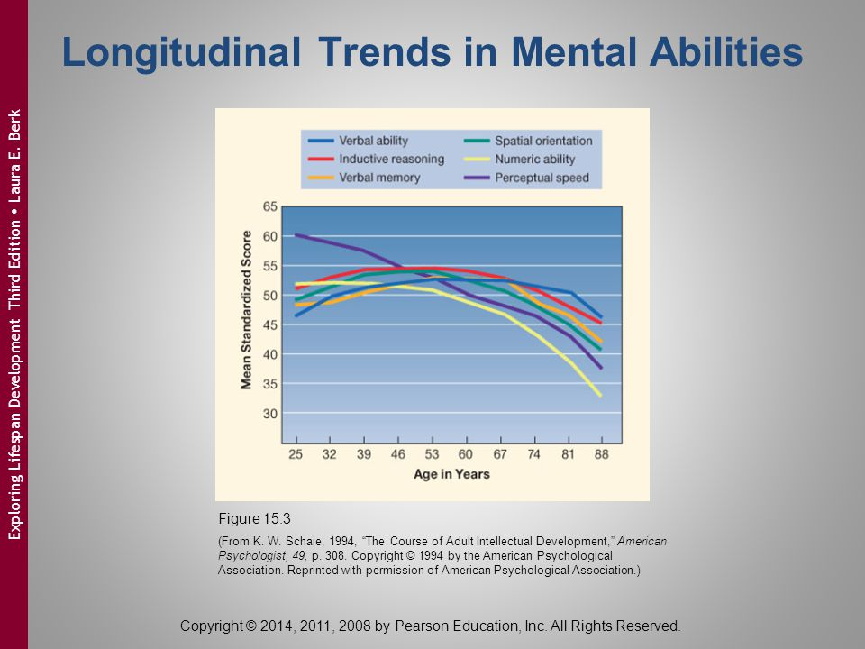 intellectual peak cognitive abilities of adults in middle age