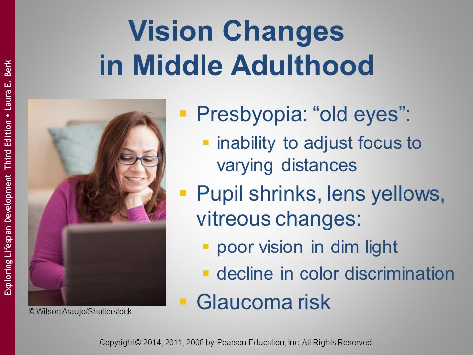 Vision Changes in Middle Adulthood
