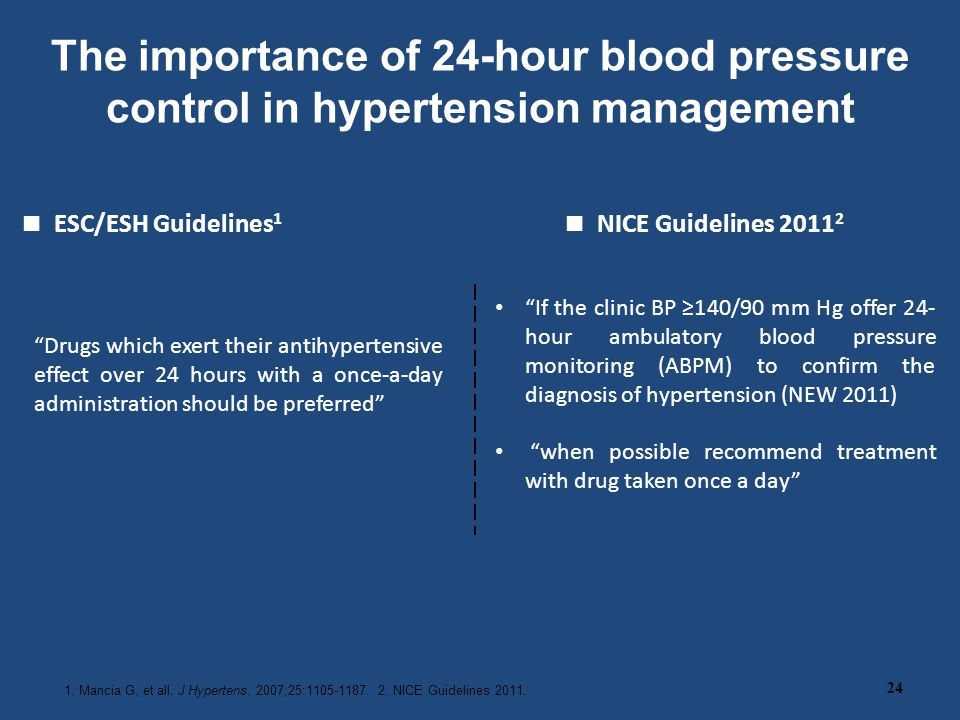 The importance of 24-hour blood pressure control in hypertension management