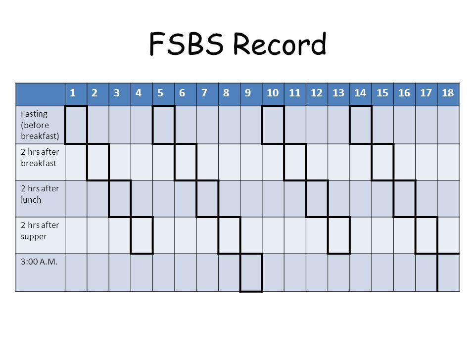 FSBS Record 1. 2. 3. 4. 5. 6. 7. 8. 9. 10. 11. 12. 13. 14. 15. 16. 17. 18. Fasting.