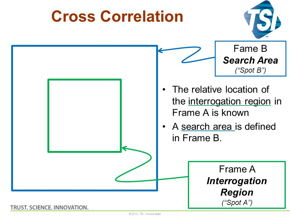 Cross Correlation Fame B Search Area