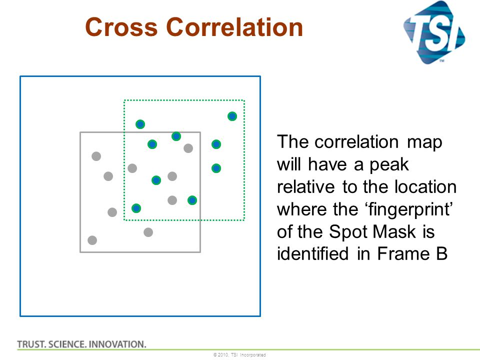 Cross Correlation The correlation map will have a peak relative to the location where the 'fingerprint' of the Spot Mask is identified in Frame B.