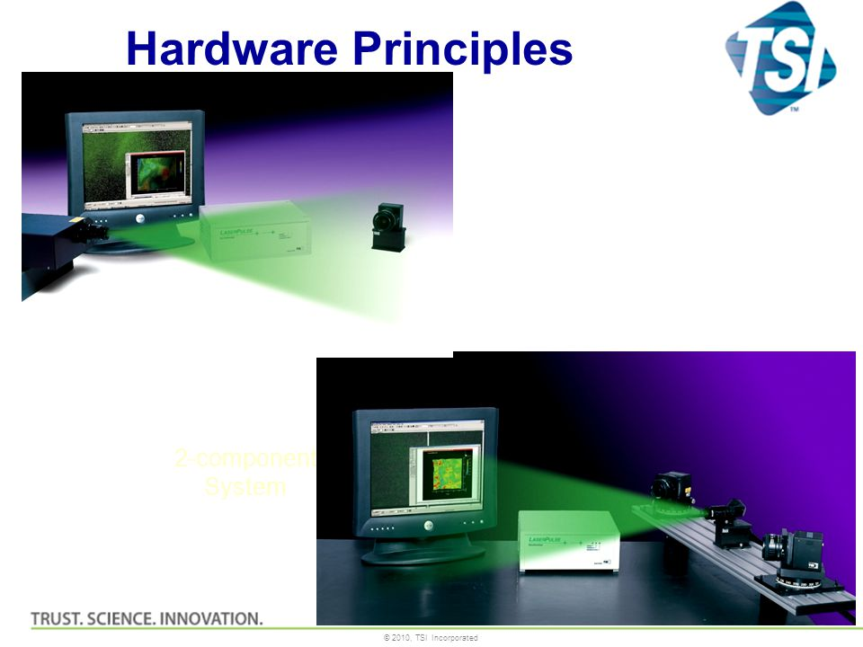 Hardware Principles 2-component System 3-component System