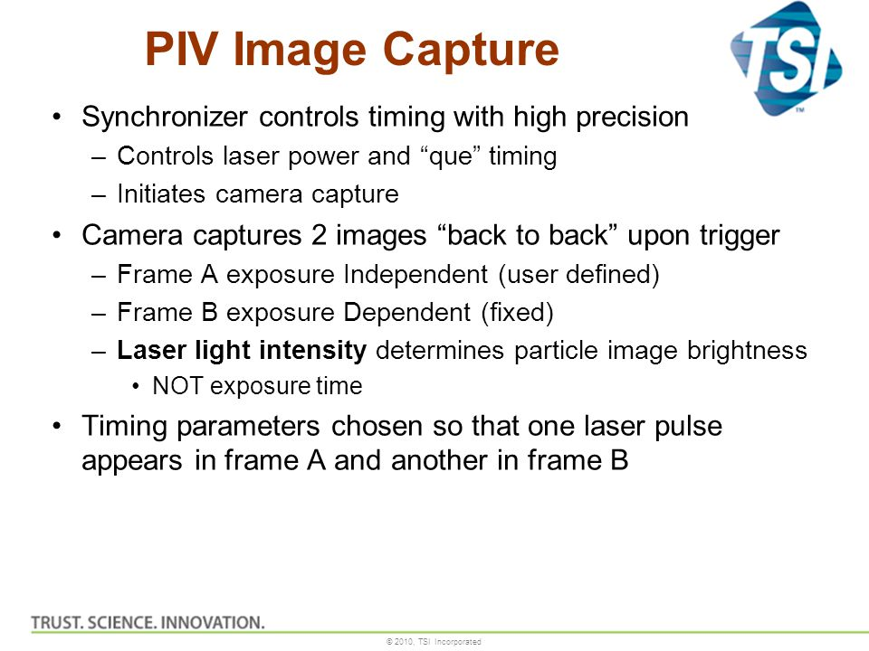 PIV Image Capture Synchronizer controls timing with high precision