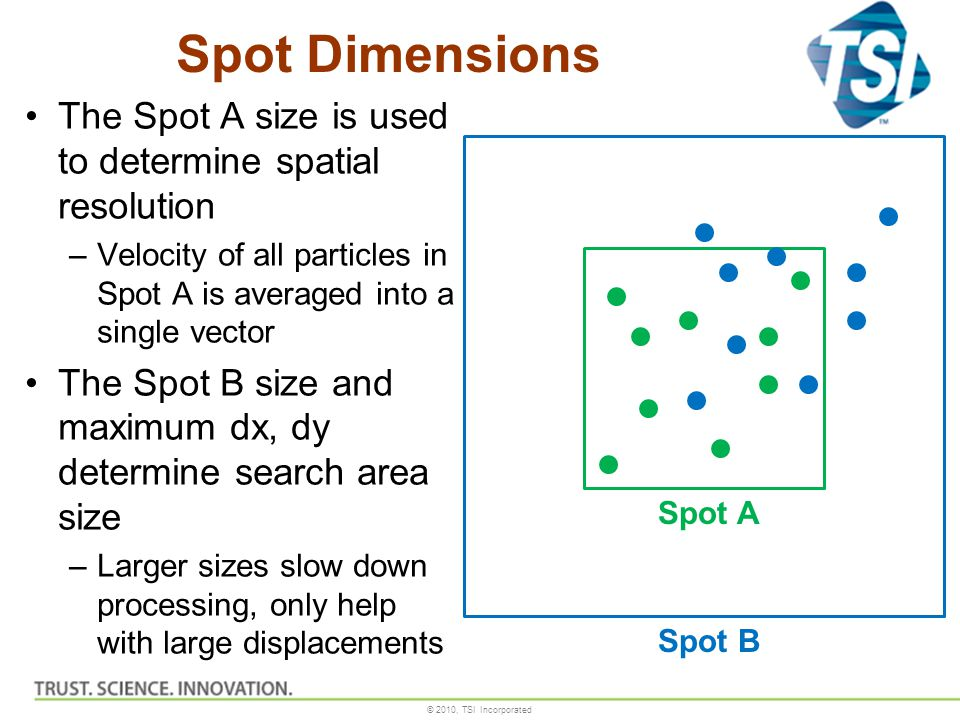 Spot Dimensions The Spot A size is used to determine spatial resolution. Velocity of all particles in Spot A is averaged into a single vector.