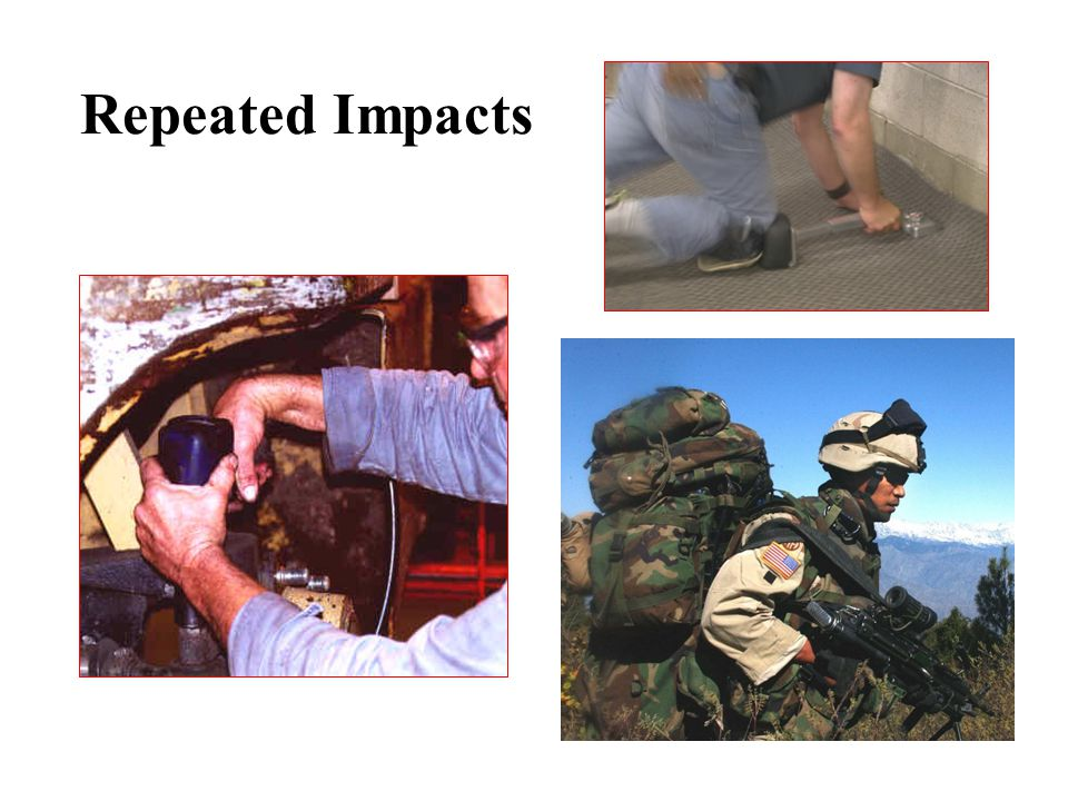 Repeated Impacts