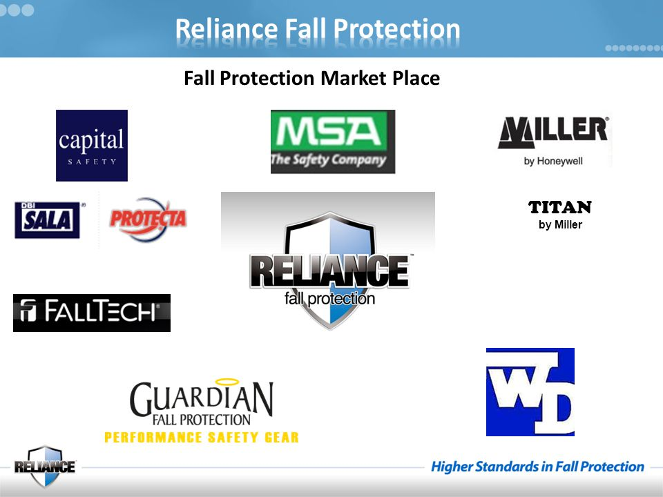 Fall Protection Market Place
