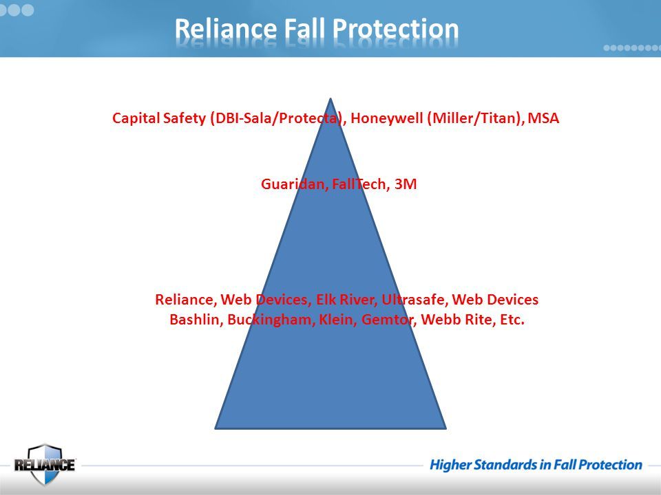 Capital Safety (DBI-Sala/Protecta), Honeywell (Miller/Titan), MSA