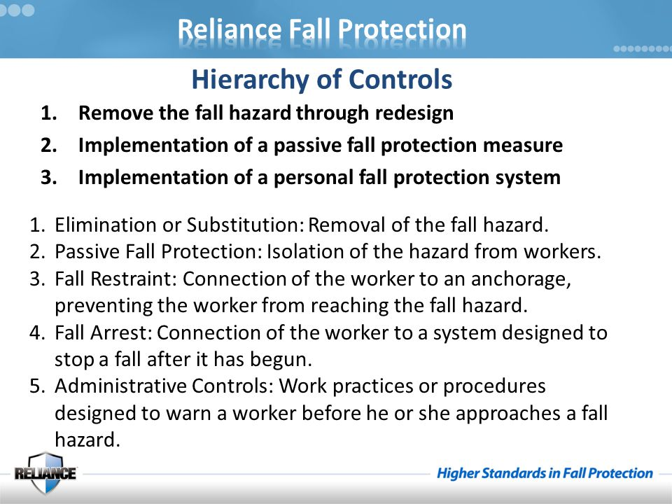 Hierarchy of Controls Remove the fall hazard through redesign
